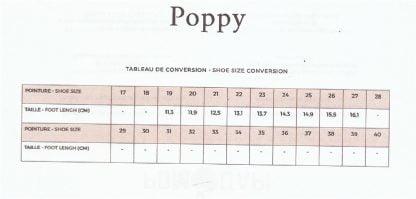 tableau des pointures pour les modèles chaussures enfant Poppy