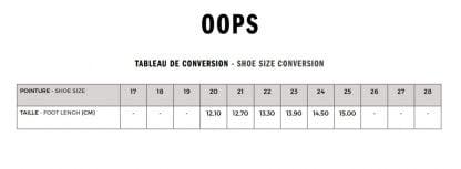 guide des tailles pour, le modèle chaussure enfant Oops signé Shoo Pom