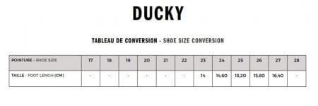 le guide des tailles pour les Ducky lo Cut de Shoo Pom